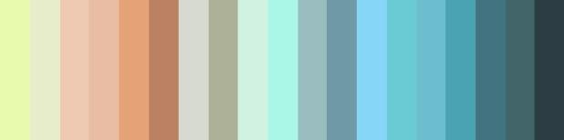 Desaturated Colors - Oblivion